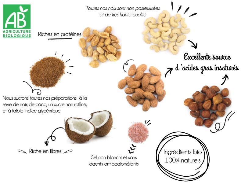 Nourish foods , Ingrédients cacahuètes amandes noisettes noix de cajou noix de coco sucre de coco